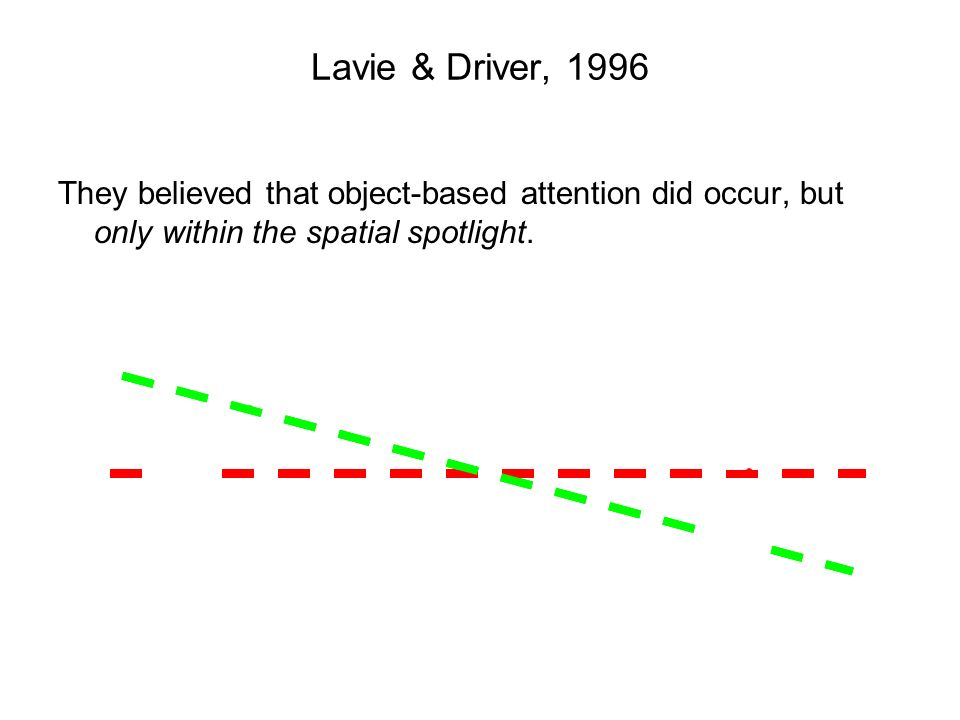 Lavie & Driver, 1996 They believed that object-based attention did occur, but only within the spatial spotlight.