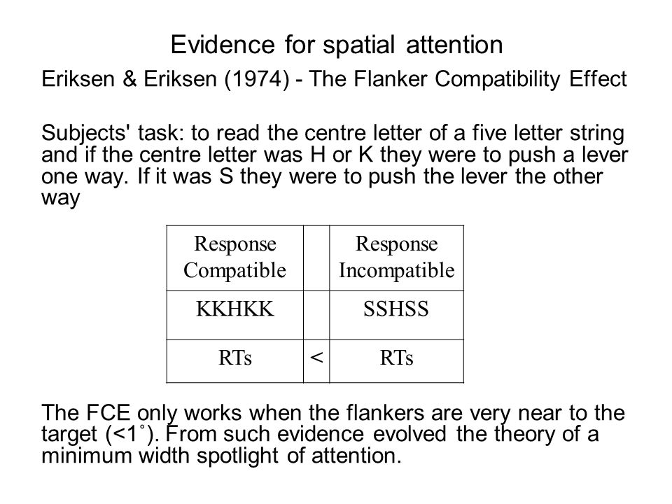 Evidence for spatial attention Eriksen & Eriksen (1974) - The Flanker Compatibility Effect Subjects' task: to read the centre letter of a five letter