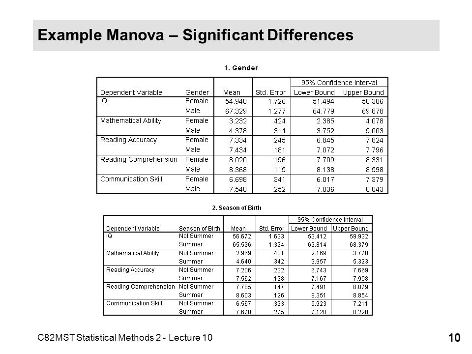 C82MST Statistical Methods 2 - Lecture 10 10 Example Manova – Significant Differences