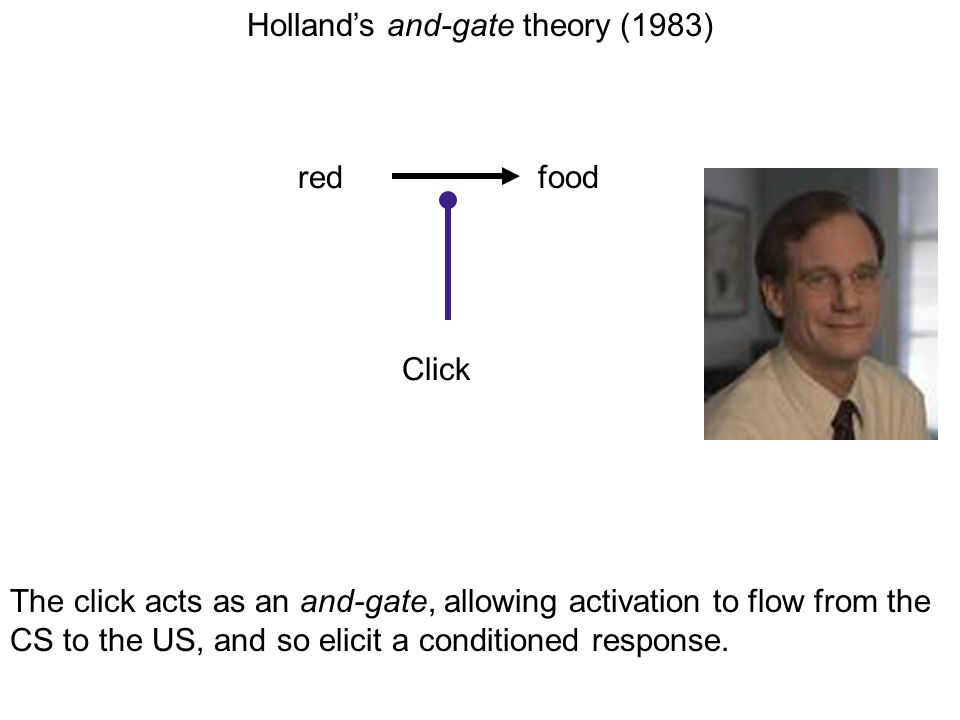 red food Click Hollands and-gate theory (1983) The click acts as an and-gate, allowing activation to flow from the CS to the US, and so elicit a conditioned response.