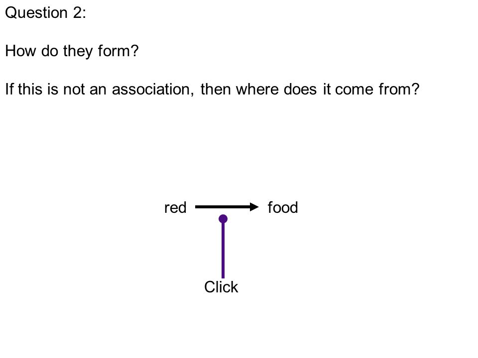 Question 2: How do they form. If this is not an association, then where does it come from.