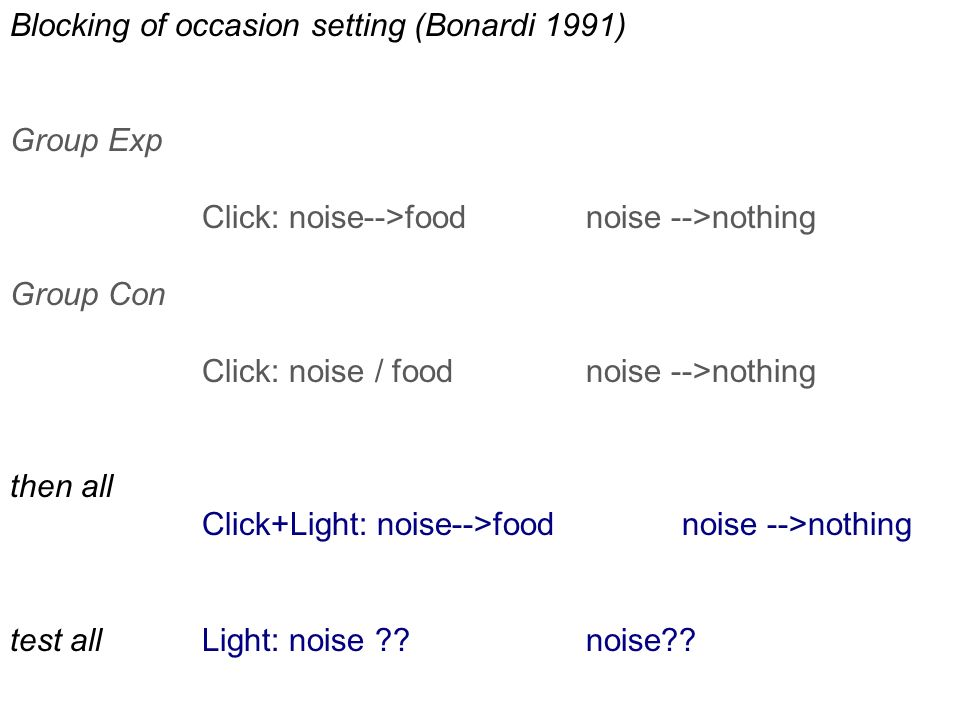 Blocking of occasion setting (Bonardi 1991) Group Exp Click: noise-->food noise -->nothing Group Con Click: noise / food noise -->nothing then all Click+Light: noise-->food noise -->nothing test allLight: noise .