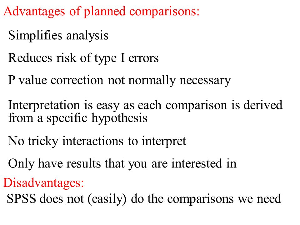 Simplifies analysis Reduces risk of type I errors P value correction not normally necessary Interpretation is easy as each comparison is derived from a specific hypothesis No tricky interactions to interpret Only have results that you are interested in Advantages of planned comparisons: Disadvantages: SPSS does not (easily) do the comparisons we need