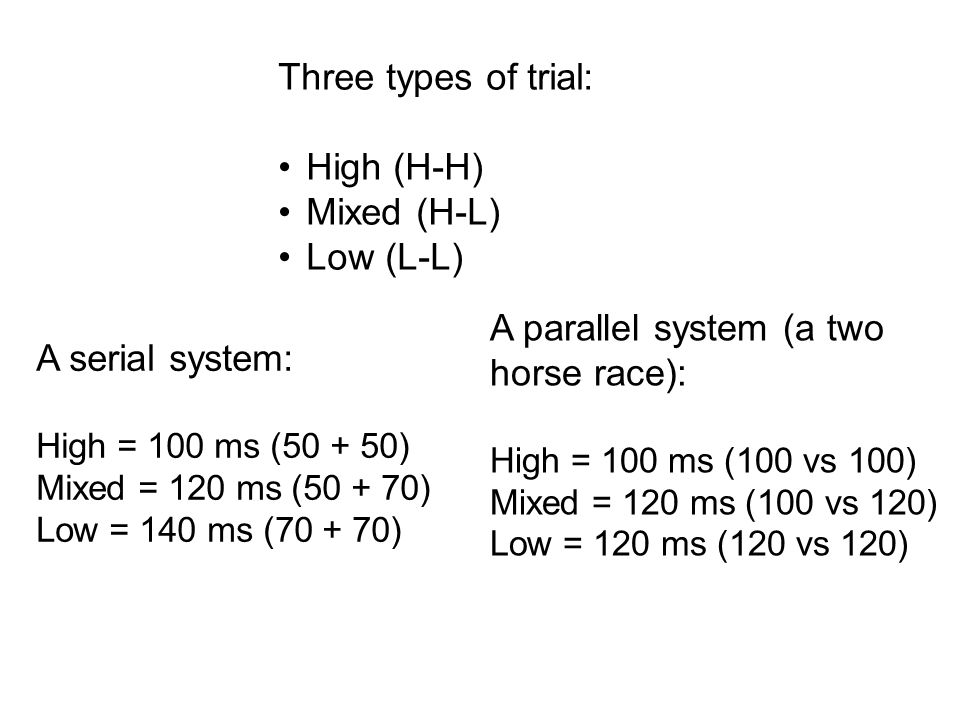 Three types of trial: High (H-H) Mixed (H-L) Low (L-L) A serial system: High = 100 ms (50 + 50) Mixed = 120 ms (50 + 70) Low = 140 ms (70 + 70) A para