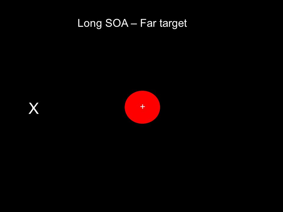 +. X Short SOA – Far target