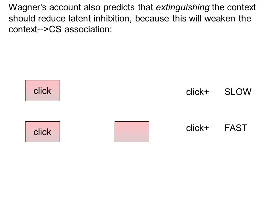 Wagner s account also predicts that extinguishing the context should reduce latent inhibition, because this will weaken the context-->CS association: click click+ SLOW click+ FAST