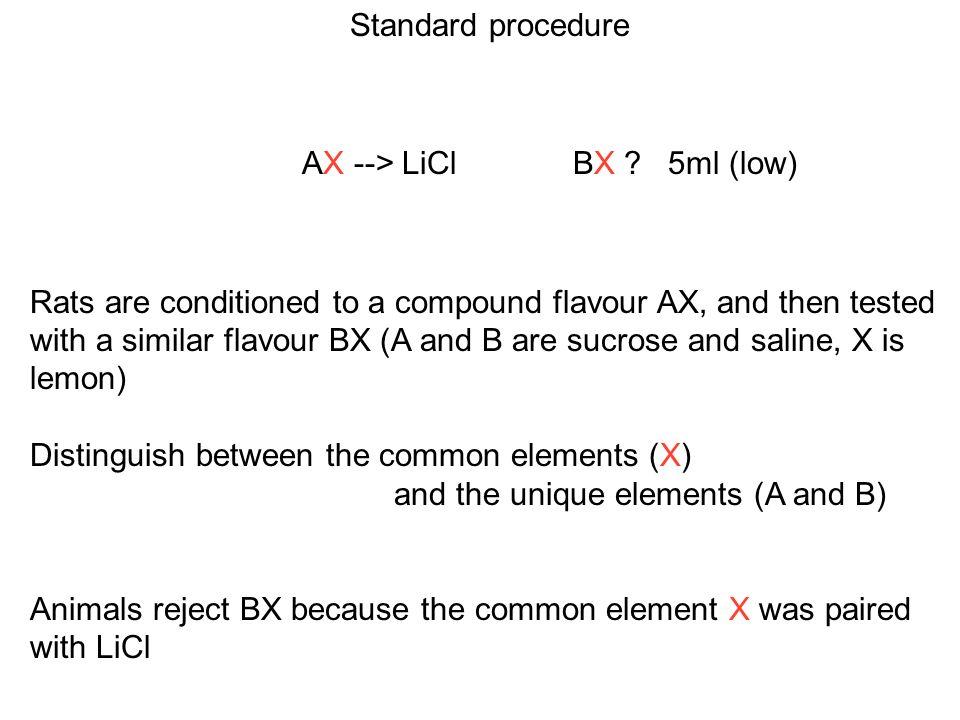 Standard procedure AX --> LiCl BX .