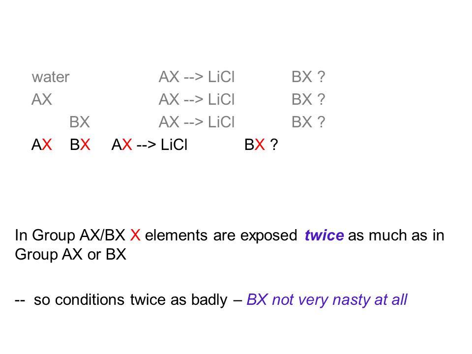 water AX --> LiCl BX . AX AX --> LiCl BX . BX AX --> LiCl BX .