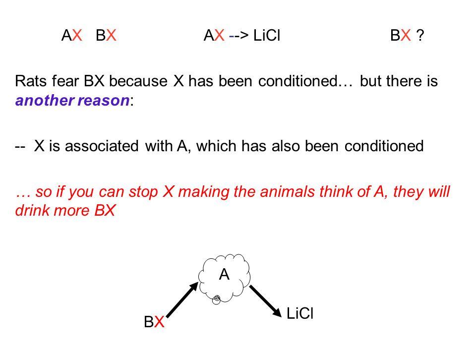 AX BX AX --> LiCl BX .