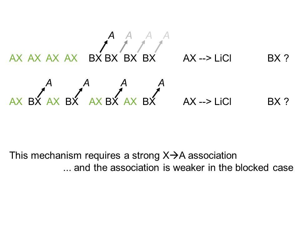AX AX AX AX BX BX BX BX AX --> LiCl BX . AX BX AX BX AX BX AX BXAX --> LiCl BX .