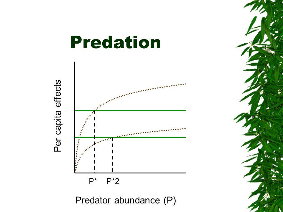 Predation Predator abundance (P) Per capita effects P*P*2