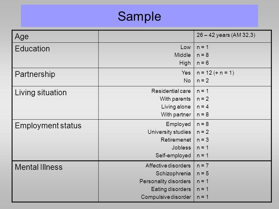 Sample Age 26 – 42 years (AM 32,3) Education Low Middle High n = 1 n = 8 n = 6 Partnership Yes No n = 12 (+ n = 1) n = 2 Living situation Residential care With parents Living alone With partner n = 1 n = 2 n = 4 n = 8 Employment status Employed University studies Retiremenet Jobless Self-employed n = 8 n = 2 n = 3 n = 1 Mental Illness Affective disorders Schizophrenia Personality disorders Eating disorders Compulsive disorder n = 7 n = 5 n = 1