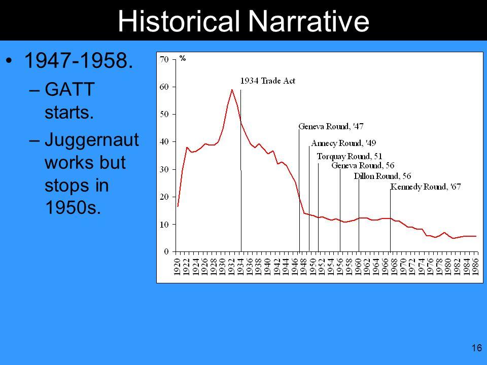 16 Historical Narrative 1947-1958. –GATT starts. –Juggernaut works but stops in 1950s.