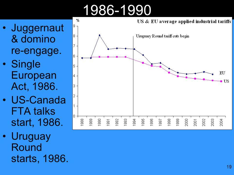19 1986-1990 Juggernaut & domino re-engage. Single European Act, 1986. US-Canada FTA talks start, 1986. Uruguay Round starts, 1986.