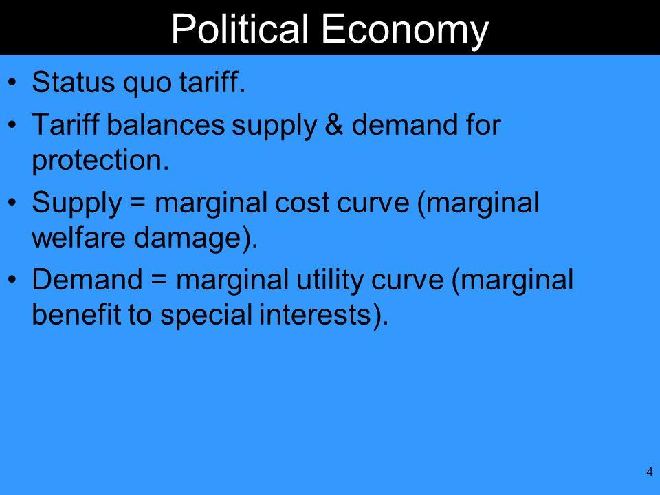4 Political Economy Status quo tariff. Tariff balances supply & demand for protection. Supply = marginal cost curve (marginal welfare damage). Demand