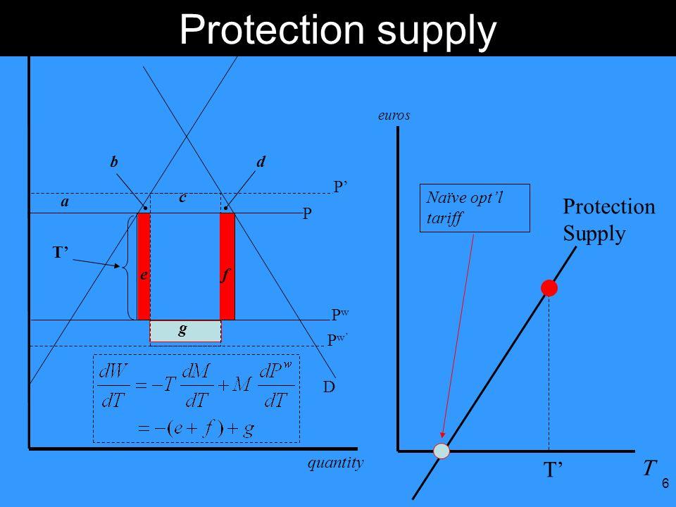 6 quantity euros S D P a b c d g P PwPw T PwPw fe euros Protection Supply Protection supply T Naïve optl tariff