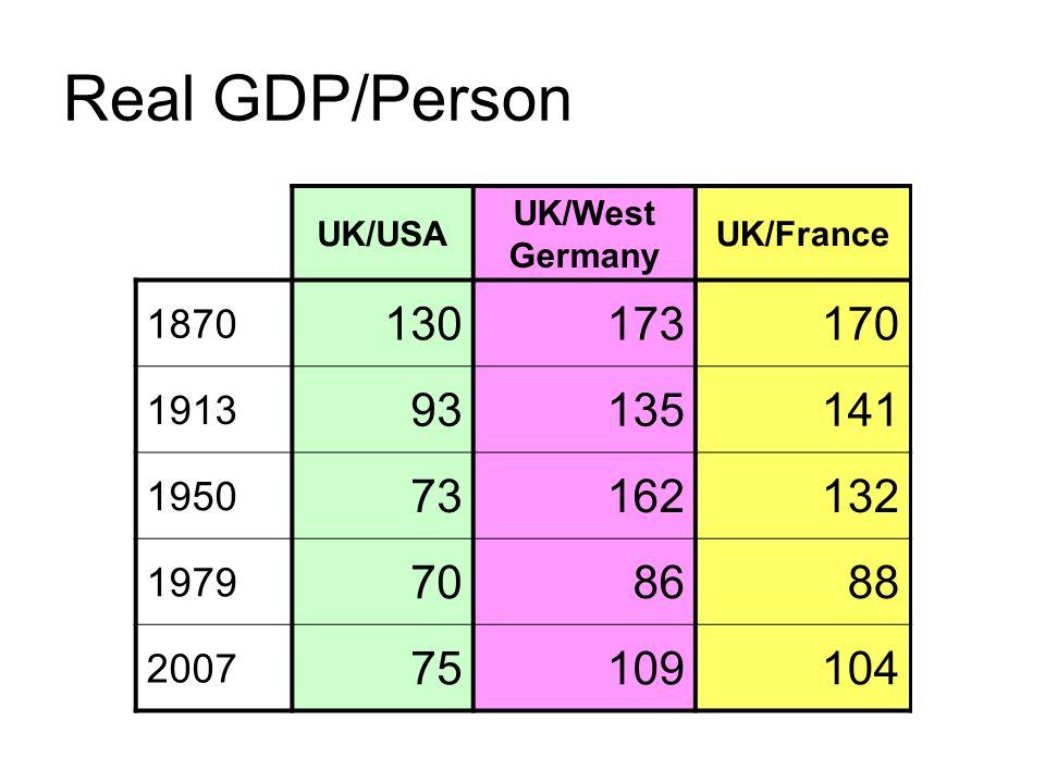 Trade Exposure [(X+M)/GDP] (%) 183017.6 187040.3 191044.0 196040.0 200056.8