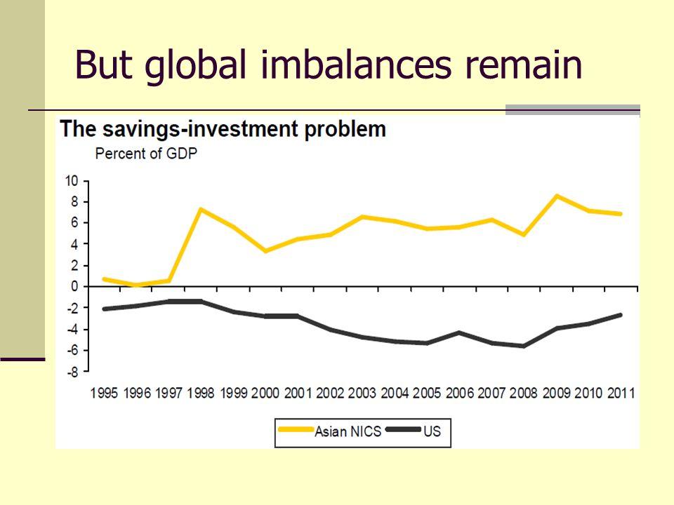 But global imbalances remain