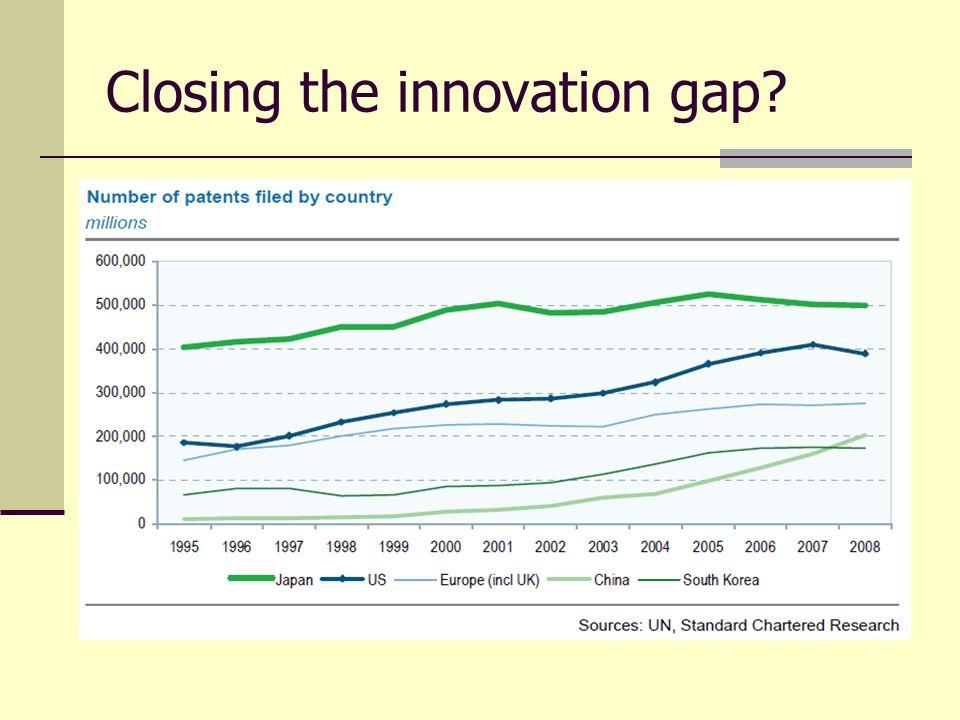 Closing the innovation gap?