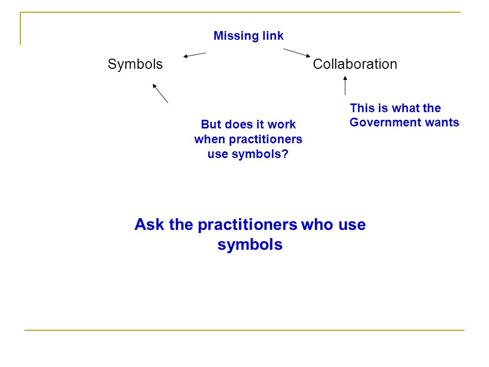 Missing link SymbolsCollaboration This is what the Government wants But does it work when practitioners use symbols? Ask the practitioners who use sym