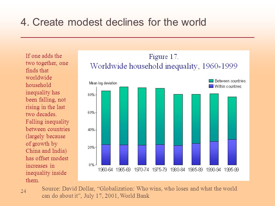 24 4. Create modest declines for the world Source: David Dollar, Globalization: Who wins, who loses and what the world can do about it, July 17, 2001,