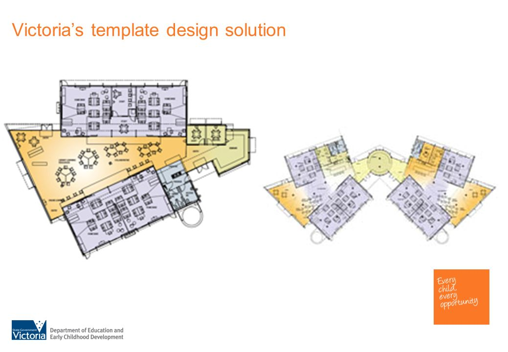 Victorias template design solution