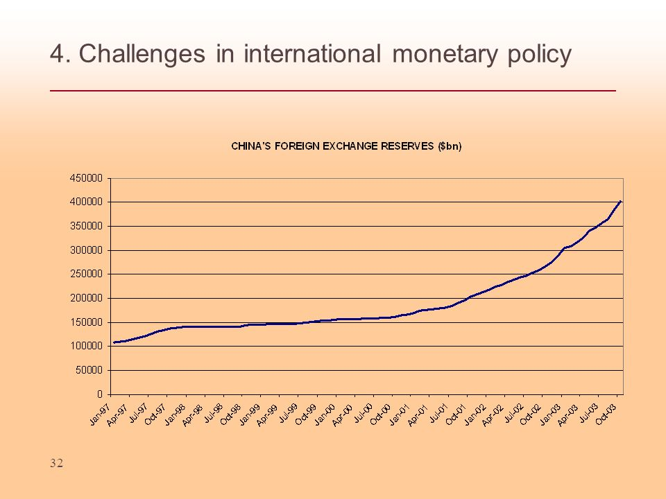 32 4. Challenges in international monetary policy
