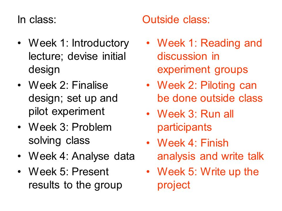 In class: Outside class: Week 1: Introductory lecture; devise initial design Week 2: Finalise design; set up and pilot experiment Week 3: Problem solving class Week 4: Analyse data Week 5: Present results to the group Week 1: Reading and discussion in experiment groups Week 2: Piloting can be done outside class Week 3: Run all participants Week 4: Finish analysis and write talk Week 5: Write up the project