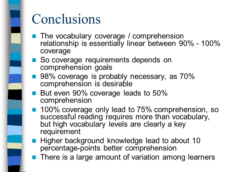 Conclusions The vocabulary coverage / comprehension relationship is essentially linear between 90% - 100% coverage So coverage requirements depends on