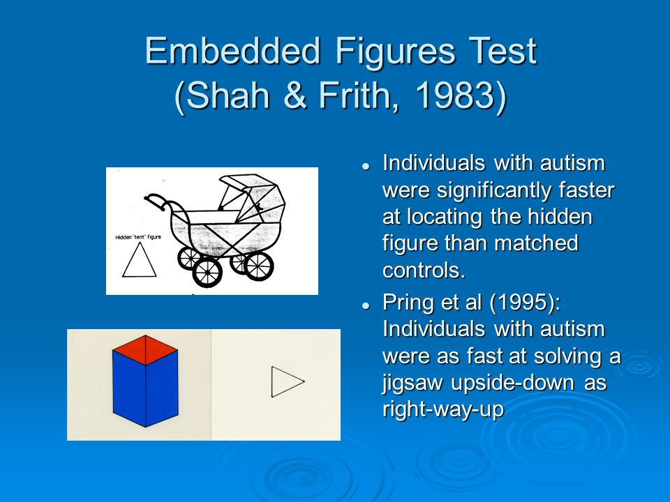 Embedded Figures Test (Shah & Frith, 1983) Individuals with autism were significantly faster at locating the hidden figure than matched controls. Indi