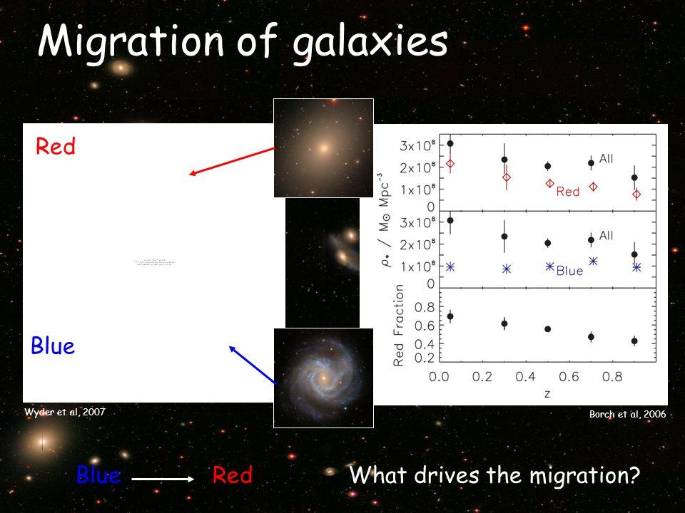 Migration of galaxies Blue Red What drives the migration? Borch et al, 2006 Wyder et al, 2007 Red Blue