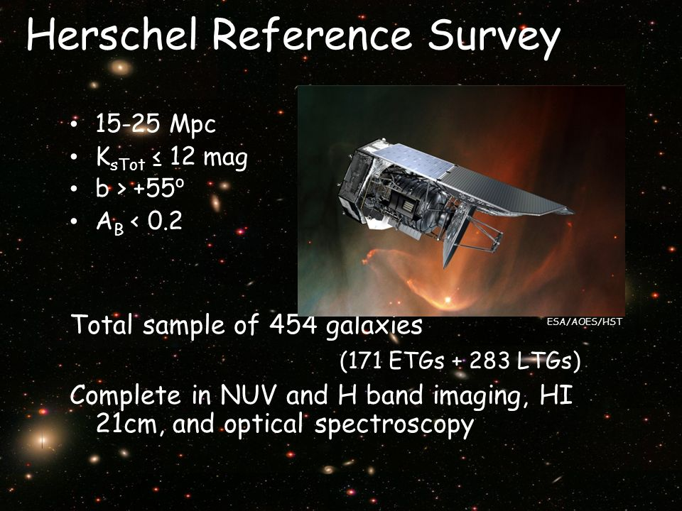 Herschel Reference Survey 15-25 Mpc K sTot 12 mag b > +55 º A B < 0.2 Total sample of 454 galaxies (171 ETGs + 283 LTGs) Complete in NUV and H band im