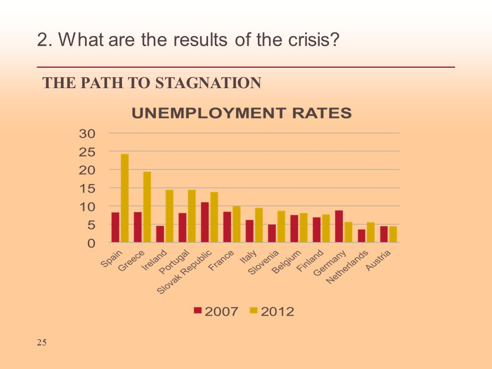 25 2. What are the results of the crisis THE PATH TO STAGNATION