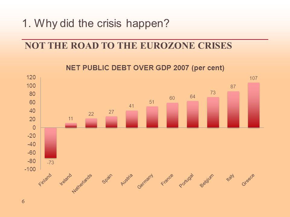 66 1. Why did the crisis happen NOT THE ROAD TO THE EUROZONE CRISES