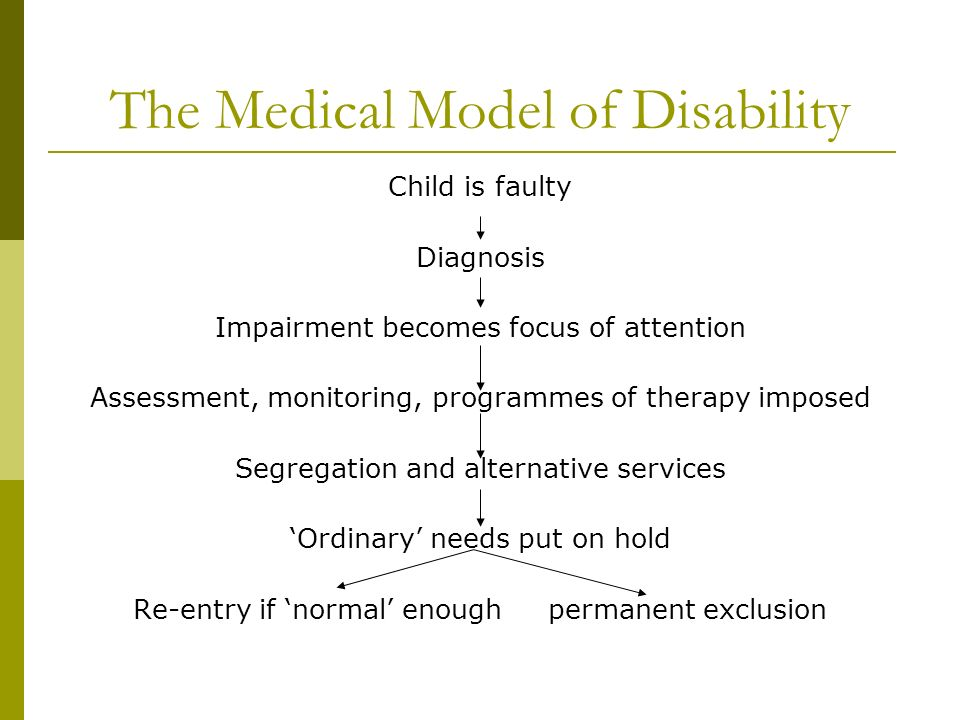 The Medical Model of Disability Child is faulty Diagnosis Impairment becomes focus of attention Assessment, monitoring, programmes of therapy imposed