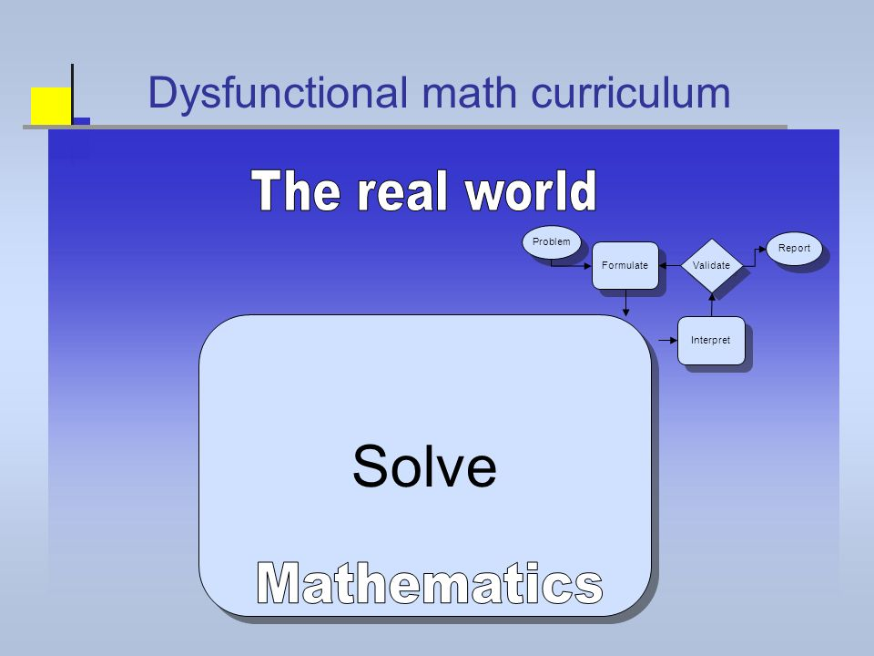 Validate Formulate Interpret Problem Report Solve Dysfunctional math curriculum