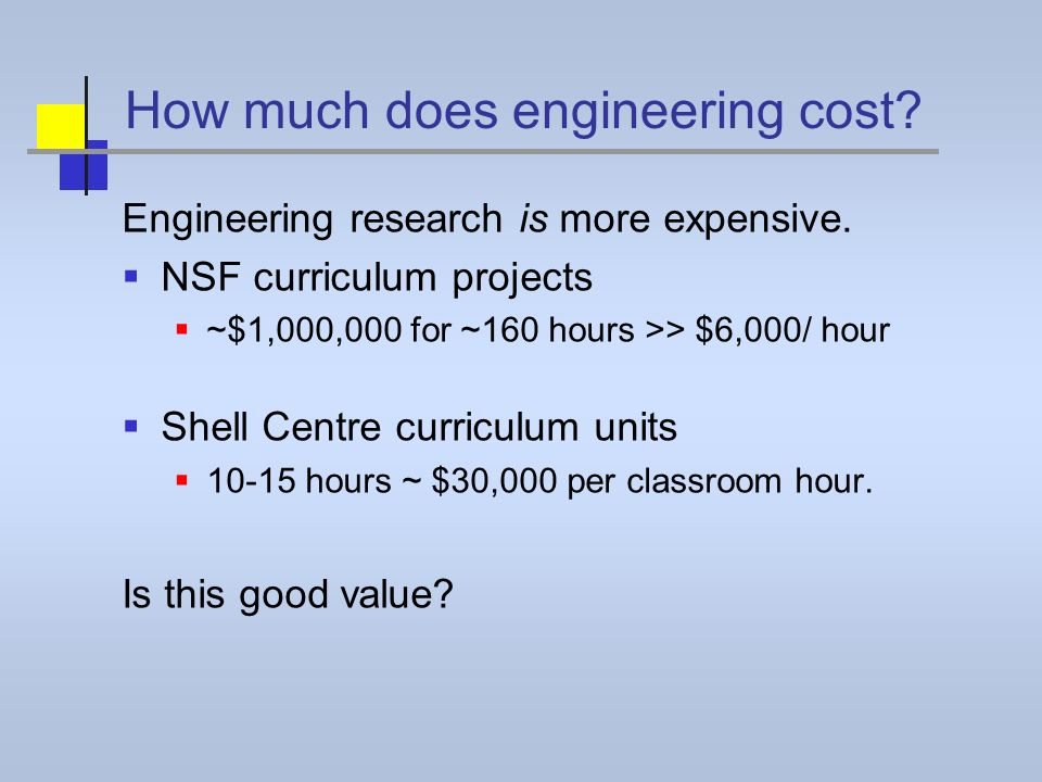 How much does engineering cost? Engineering research is more expensive. NSF curriculum projects ~$1,000,000 for ~160 hours >> $6,000/ hour Shell Centr