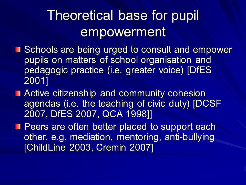 Theoretical base for pupil empowerment Schools are being urged to consult and empower pupils on matters of school organisation and pedagogic practice (i.e.