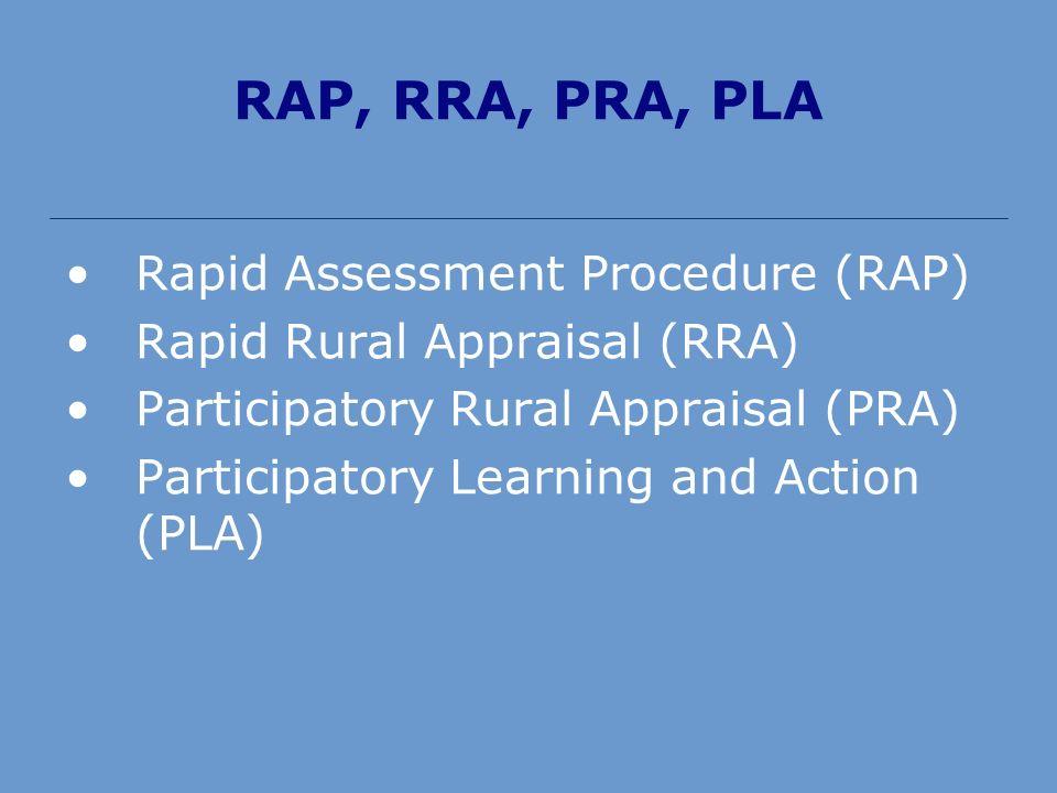 RAP, RRA, PRA, PLA Rapid Assessment Procedure (RAP) Rapid Rural Appraisal (RRA) Participatory Rural Appraisal (PRA) Participatory Learning and Action (PLA)