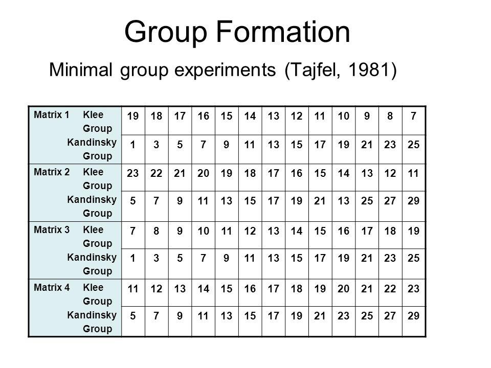 Minimal group experiments (Tajfel, 1981) Group Formation Matrix 1Klee Group Kandinsky Group 19181716151413121110987 135791113151719212325 Matrix 2Klee