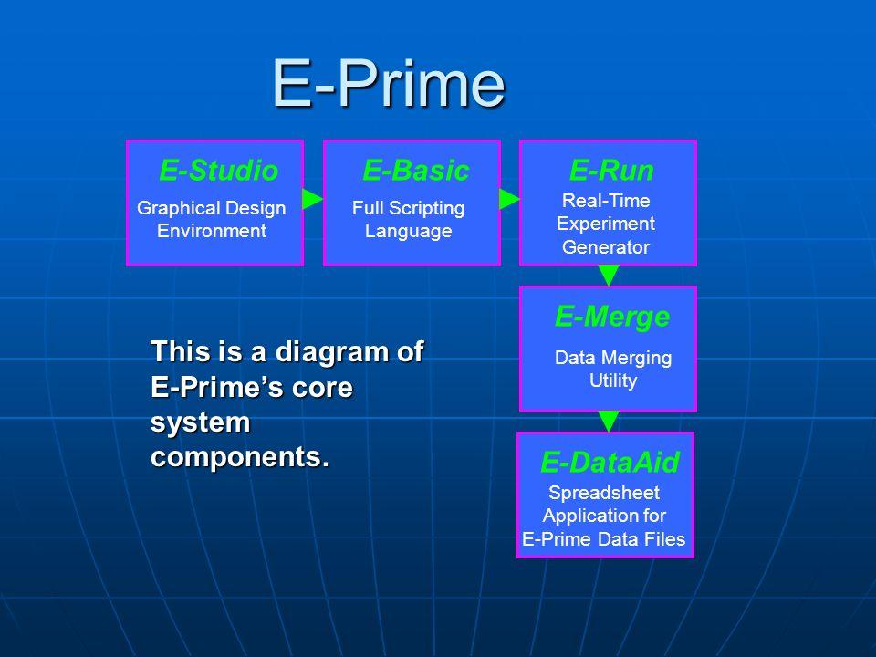 E-Prime This is a diagram of E-Primes core system components. E-Studio Graphical Design Environment E-Basic Full Scripting Language E-Run Real-Time Ex