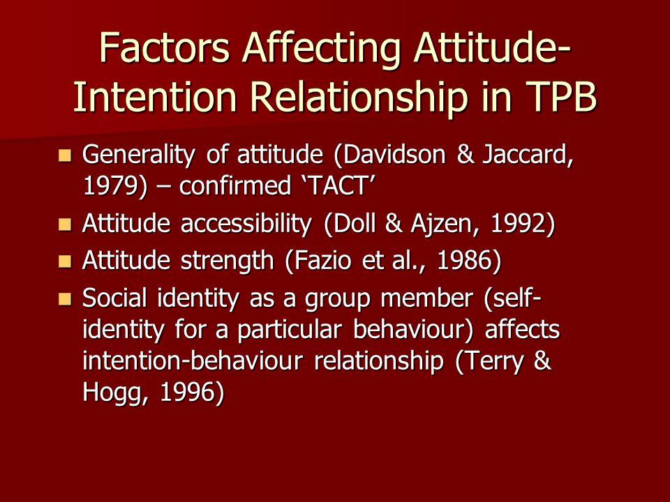 Generality of attitude (Davidson & Jaccard, 1979) – confirmed TACT Generality of attitude (Davidson & Jaccard, 1979) – confirmed TACT Attitude accessi