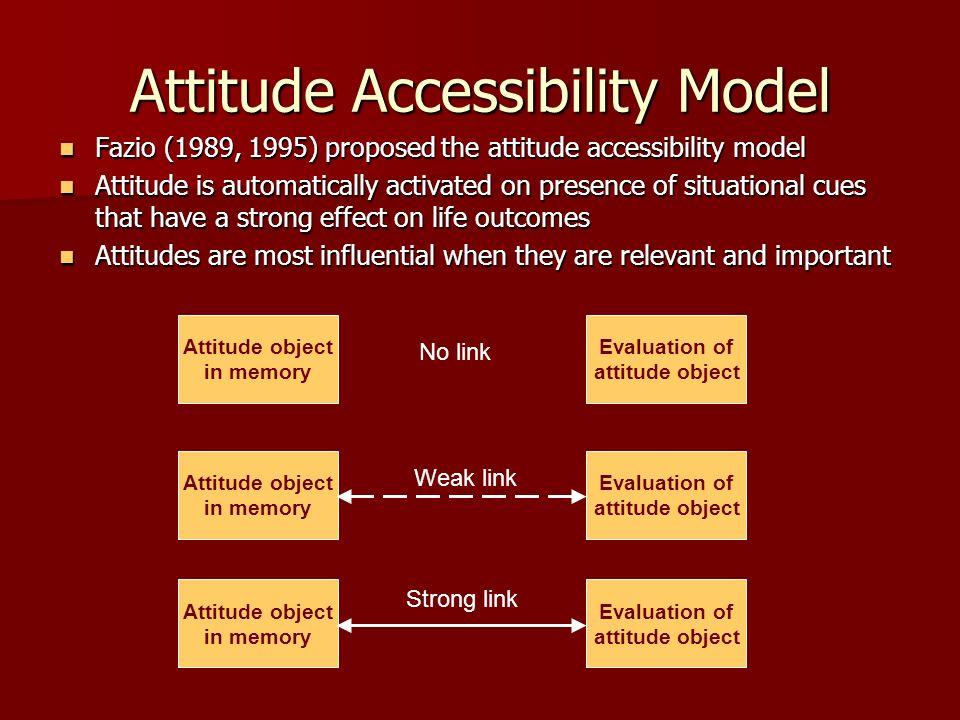 Attitude Accessibility Model Fazio (1989, 1995) proposed the attitude accessibility model Fazio (1989, 1995) proposed the attitude accessibility model