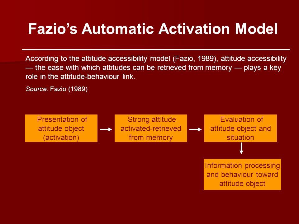 Fazios Automatic Activation Model According to the attitude accessibility model (Fazio, 1989), attitude accessibility the ease with which attitudes ca