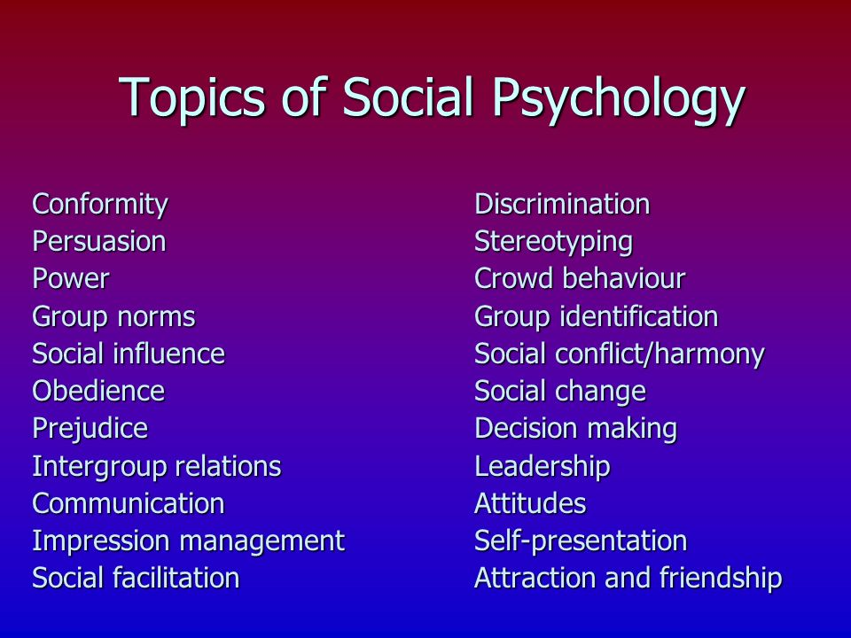 Topics of Social Psychology ConformityDiscrimination PersuasionStereotyping PowerCrowd behaviour Group normsGroup identification Social influenceSocial conflict/harmony ObedienceSocial change PrejudiceDecision making Intergroup relationsLeadership CommunicationAttitudes Impression managementSelf-presentation Social facilitationAttraction and friendship