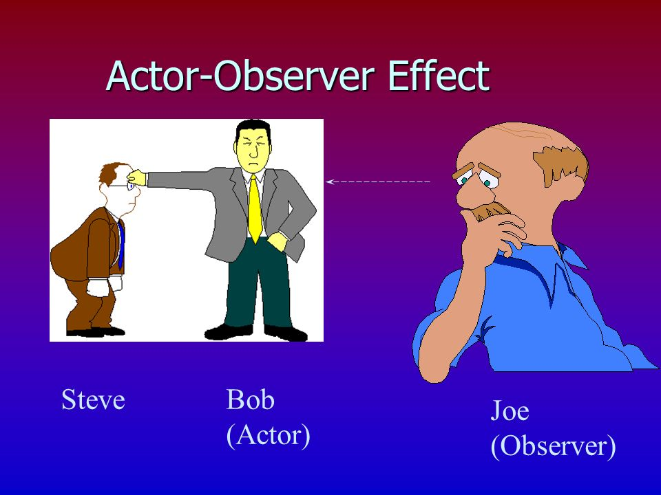 Actor-Observer Effect Joe (Observer) Bob (Actor) Steve