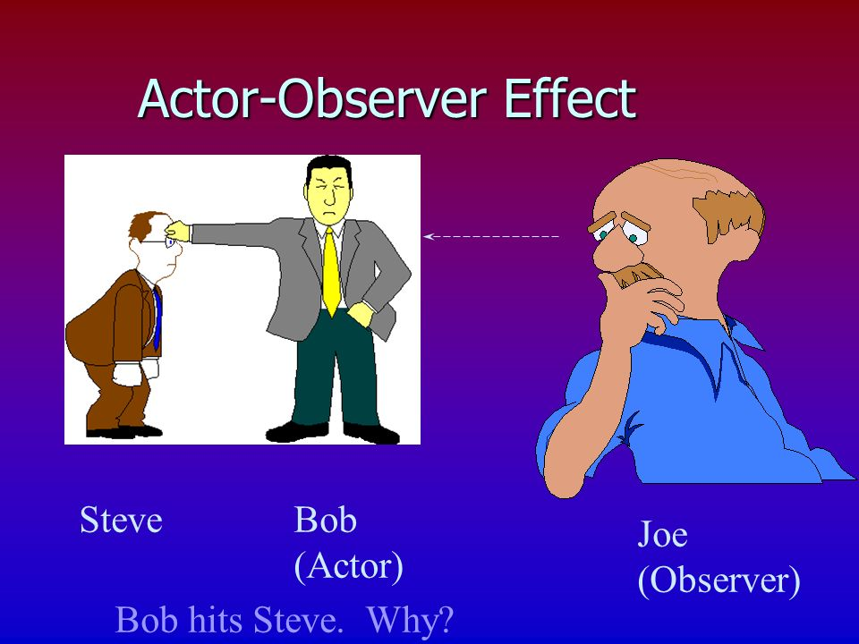 Actor-Observer Effect Joe (Observer) Bob (Actor) Steve Bob hits Steve. Why?