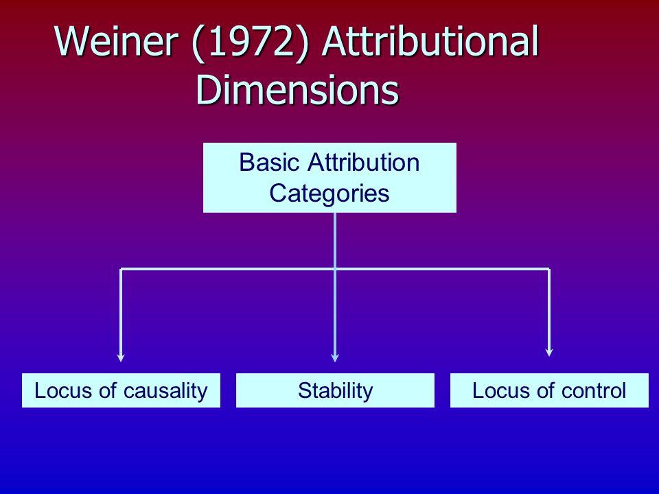 Locus of causalityLocus of controlStability Basic Attribution Categories