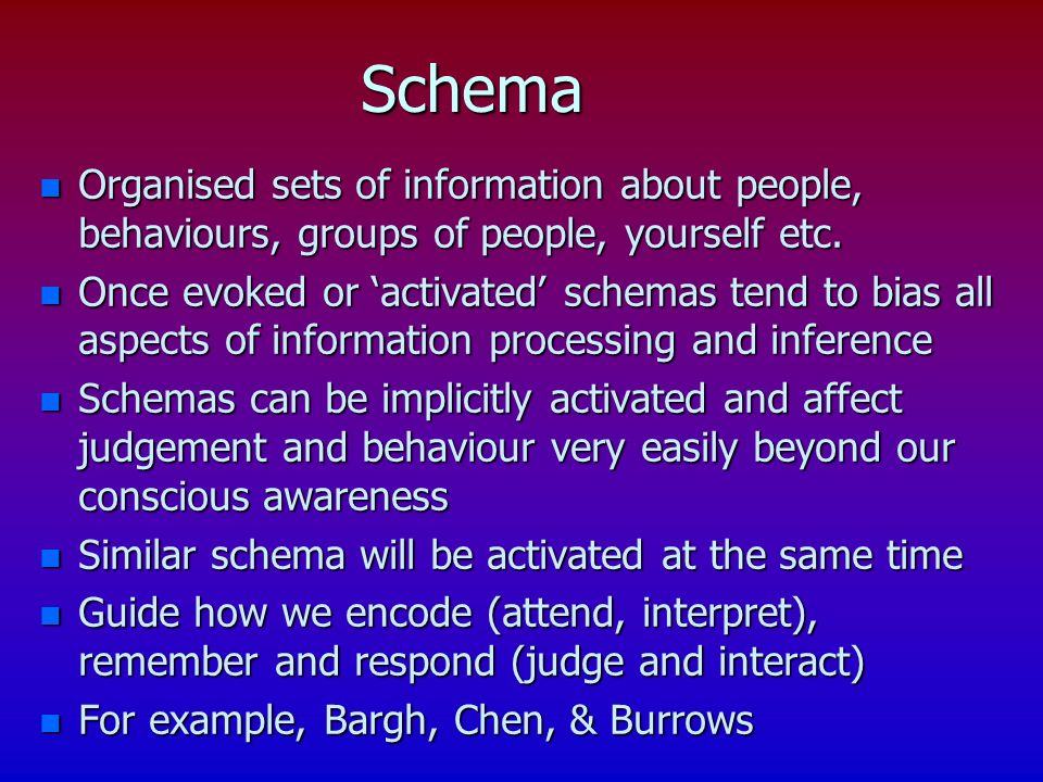 Schema n Organised sets of information about people, behaviours, groups of people, yourself etc.