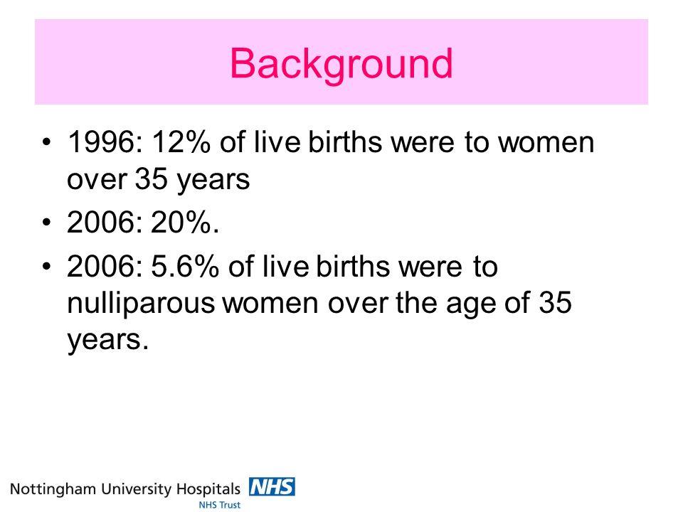 Correct denominator Need to consider the cumulative risk of stillbirth at any gestational age.